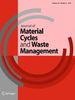 Socio-demographic determinants of municipal waste generation: case study of the Czech Republic thumbnail